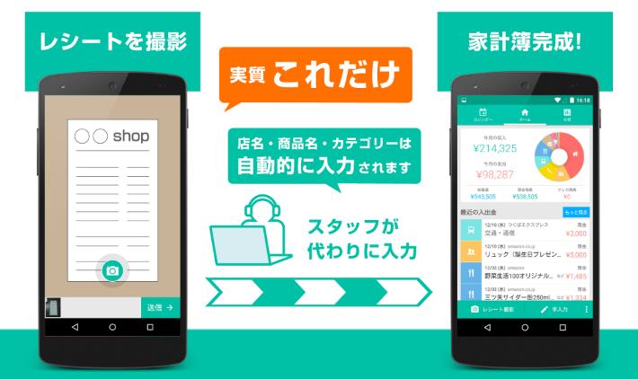 家計簿アプリまとめ記事イメージ画像