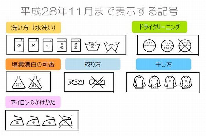 現行の洗濯表示22種類