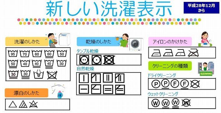 新しい洗濯表示41種類