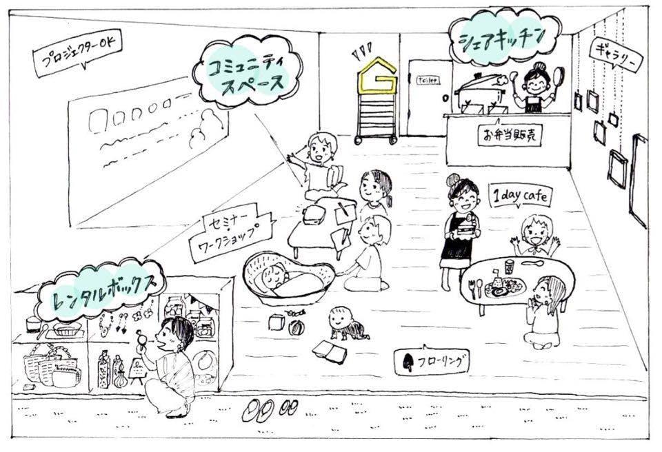 奈良生駒・ママたちの「少しずつ」を持ち寄って「まち」を元気に面白く!グッドネイバーズ